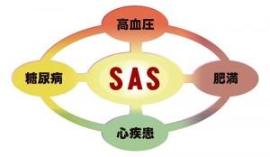 睡眠時無呼吸症候群(SAS)と生活習慣病